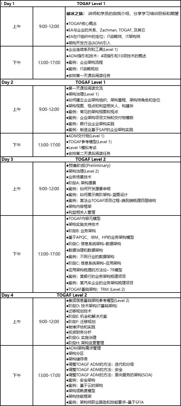 Togaf 9.2 企业架构认证(2/25班) -- 第8张