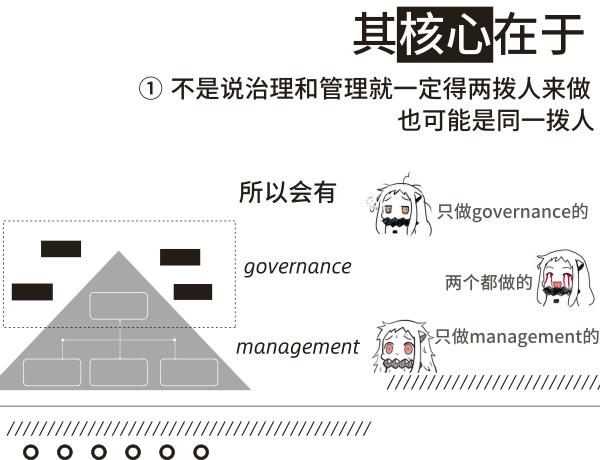 治理与管理的区别—对治理的一些思考 -- 第9张