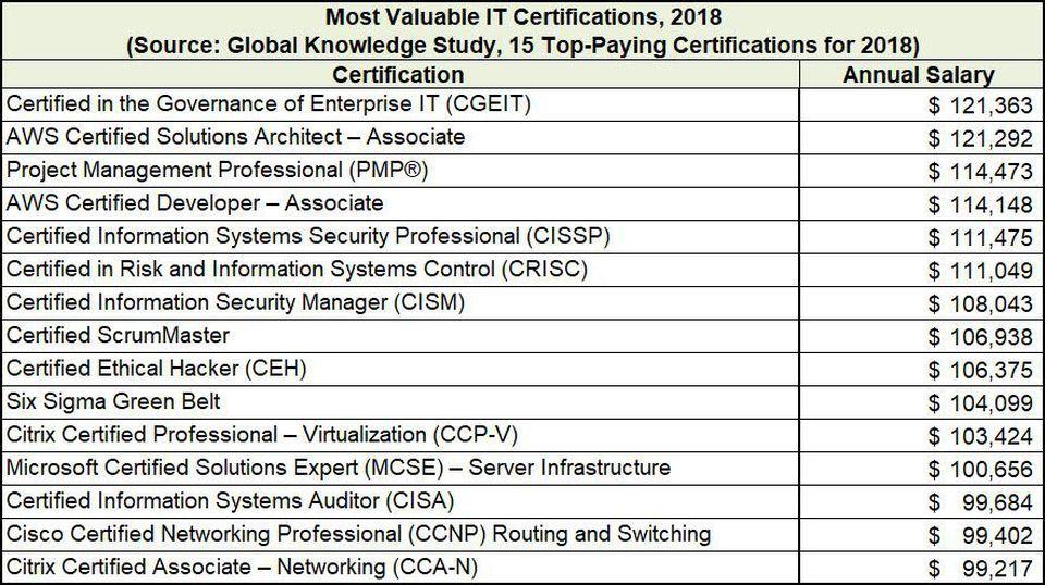 乌鲁木齐PMP证书是什么样子?含金量高吗? -- 第3张