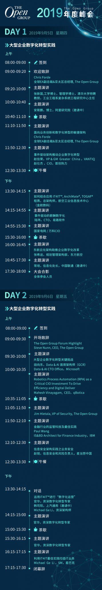 The open group 2019年度峰会 -- 第4张