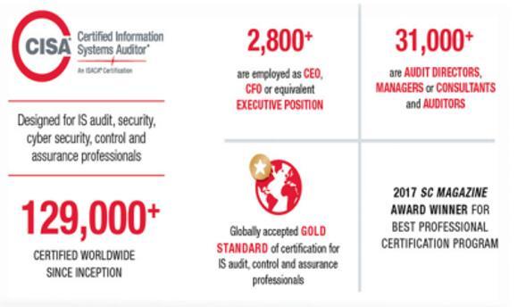 海口CISA含金量如何?行业高薪证书之一 -- 第1张