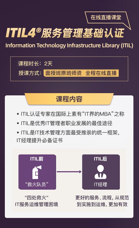 ITIL4服务管理基础认证(9/26班) -- 第1张