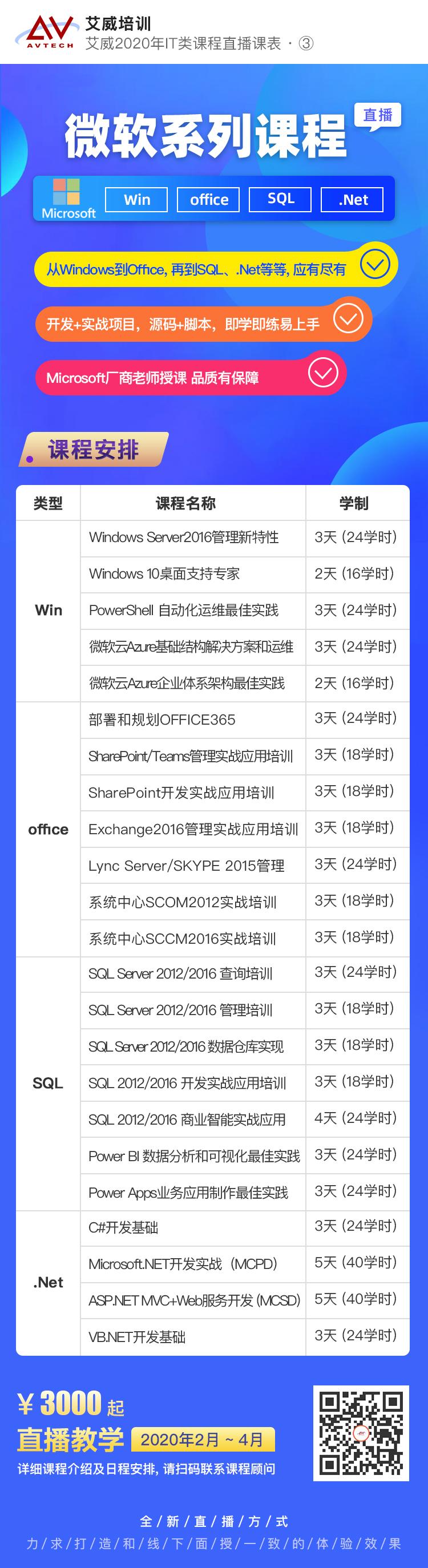 微软系列类课程(共23门课程)