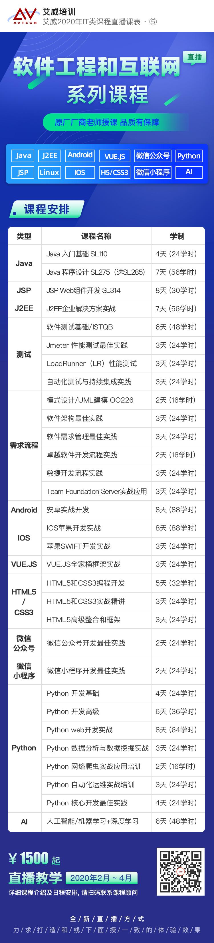 软件工程和互联网类课程(共31门课程)