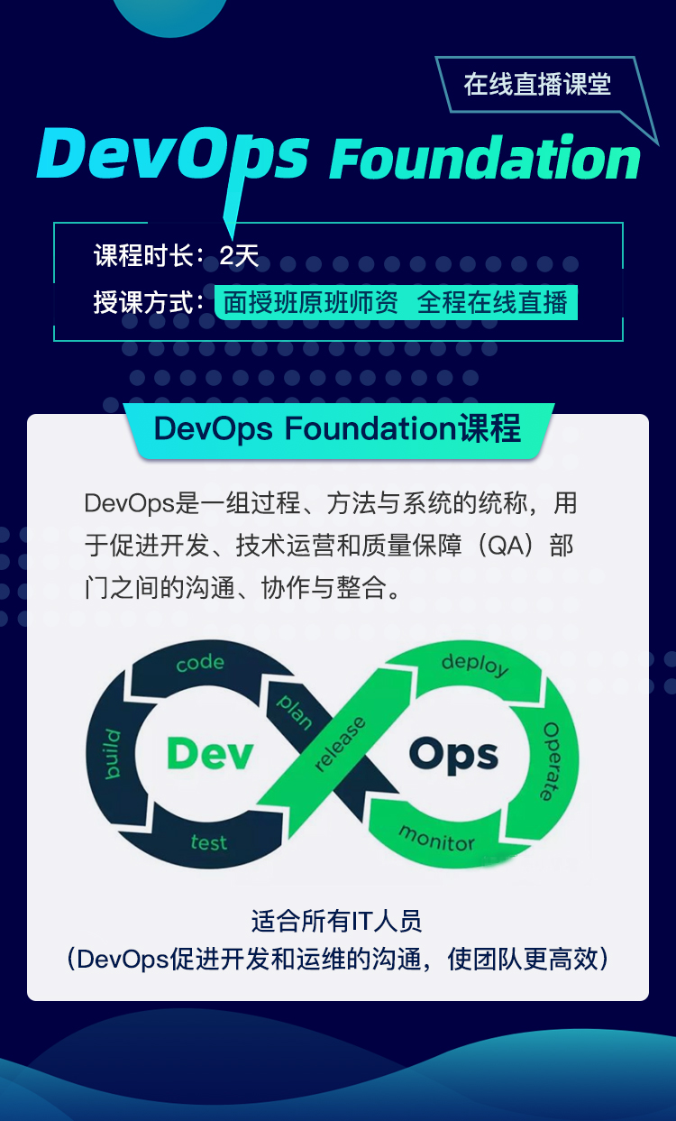 DevOps Foundation(10/24班) -- 第1张
